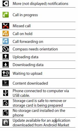 Mattsbits Android Notification Status Bar Icons